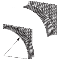 Plaster Arch Former Beads & Kits